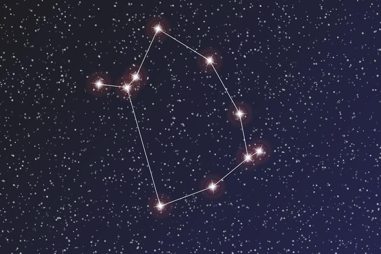 kojarzenie przez znak zodiaku