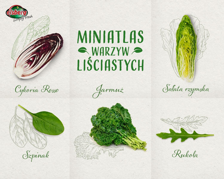 Warzywa liściaste. Wpływ na zdrowie